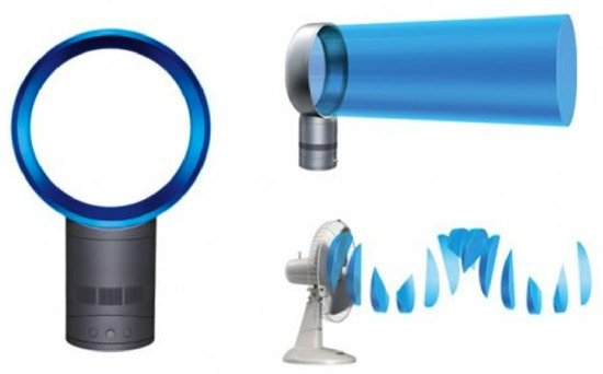 Dyson Air Multiplier air flow compared to traditional fan