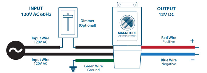Product Review Magnitude Lighting Transformer LED Drivers – Dimmable Led Wiring Diagram