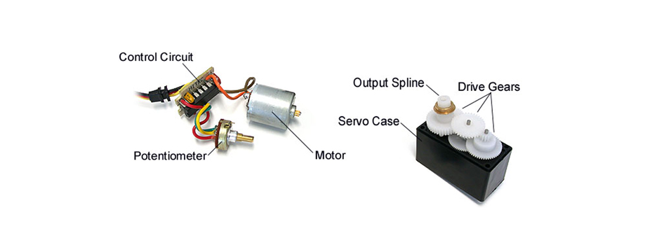 How Servo Motors Work